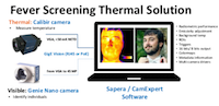 Overview of Thermal Imaging Technology for Fever Screening