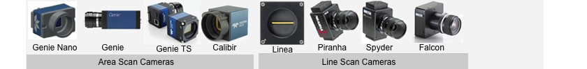 Dalsa cameras  - GigE, HSlink, and Camera Link industrial cameras - click a tab to view each camera family