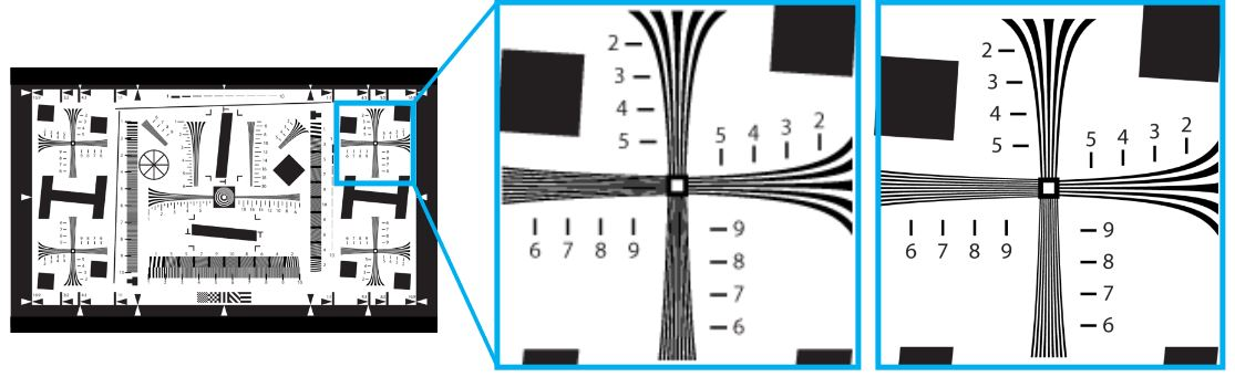 1st Vision lens comparison