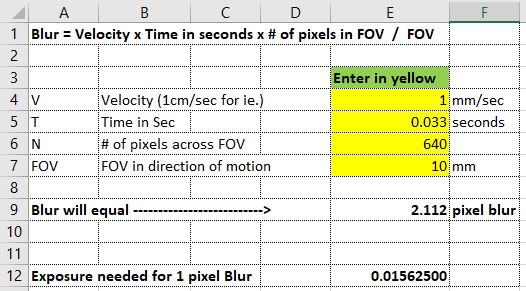 Imaging Basics - Calculating exposure times for machine