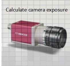 calculate camera exposure