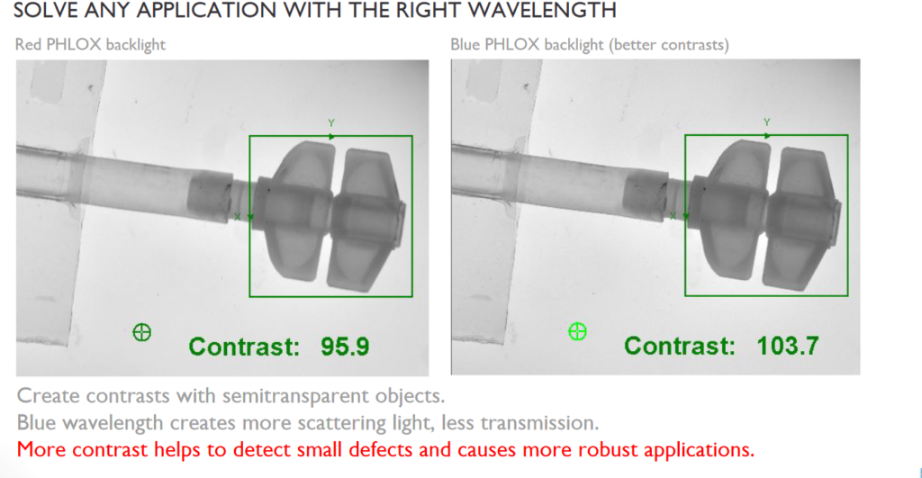 solve any application with the right wavelength